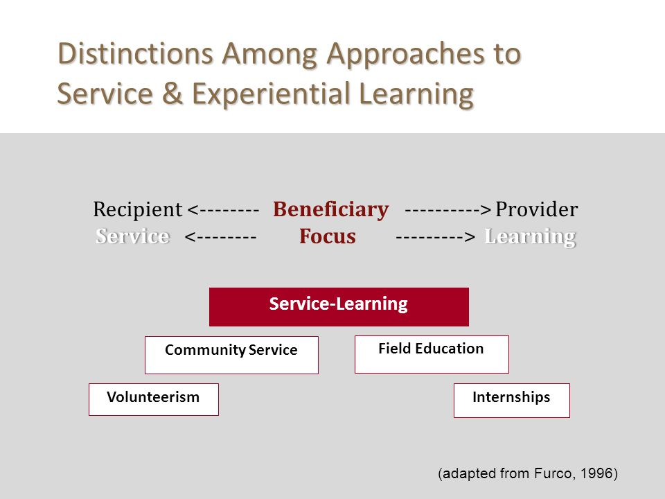 What do we mean by service learning .