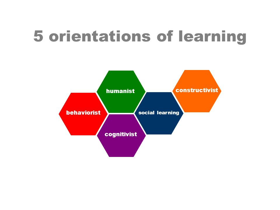 5 orientations of learning behaviorist social learning humanist cognitivist constructivist