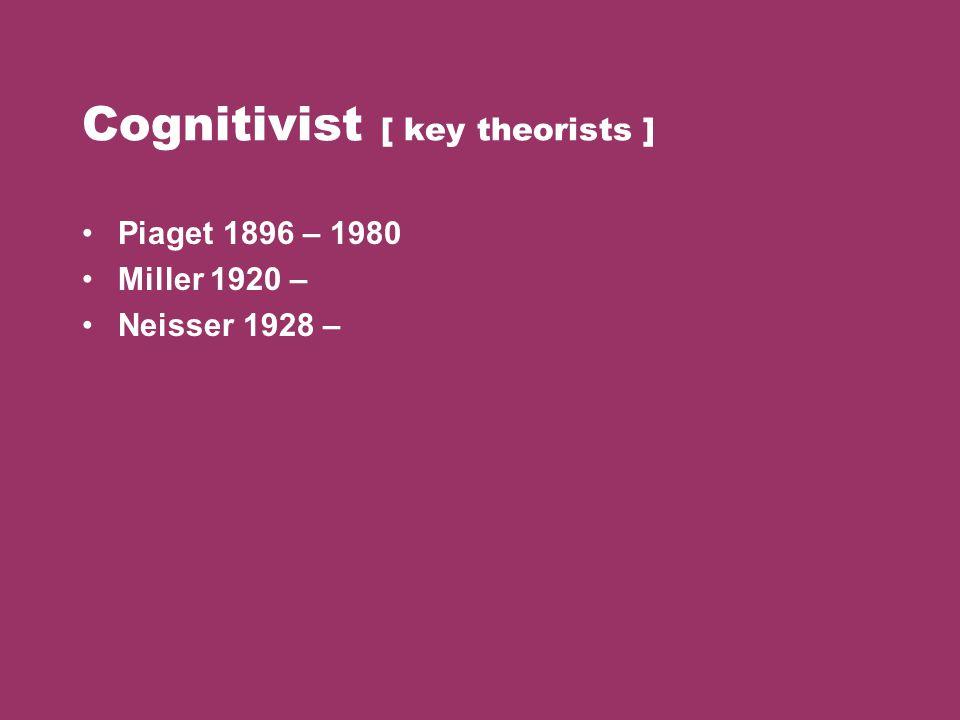 Cognitivist [ key theorists ] Piaget 1896 – 1980 Miller 1920 – Neisser 1928 –