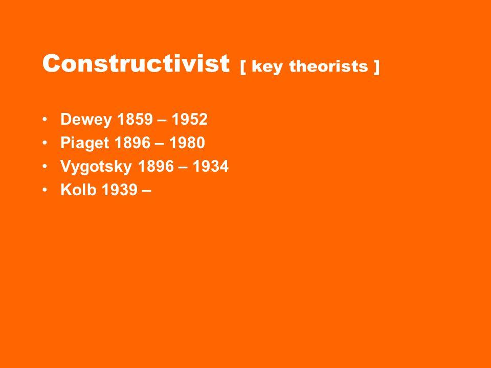 Constructivist [ key theorists ] Dewey 1859 – 1952 Piaget 1896 – 1980 Vygotsky 1896 – 1934 Kolb 1939 –