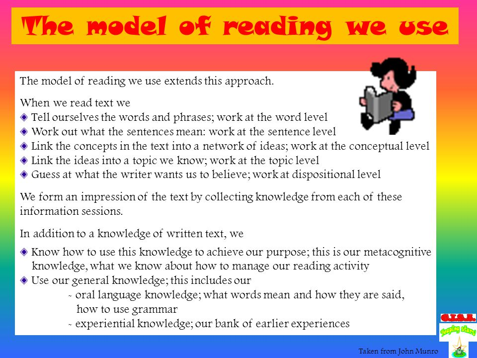 Models for explaining reading Mature readers create meaning from text by integrating three sources of information; Semantic cues in the text Syntactic cues in the text Graphophonic cues in the text Luke and Freebody {1990} identify four roles that readers implement as text users Code Breaker Uses knowledge of the relationship between spoken sounds and the graphic symbols used to represent those sounds Meaning Maker Uses knowledge of the meaning patterns in written and spoken texts Text user Uses knowledge of the functions of various kinds of literacy Text analyst Uses knowledge of the ways texts represent different points of view Taken from John Munro