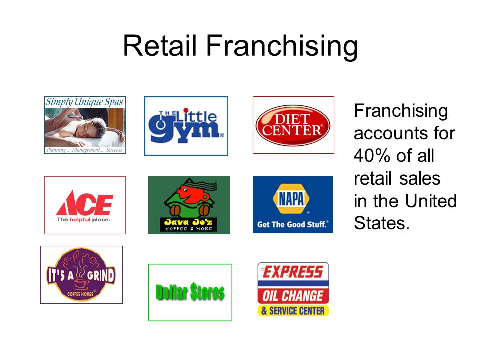 Retail Franchising Franchising accounts for 40% of all retail sales in the United States.
