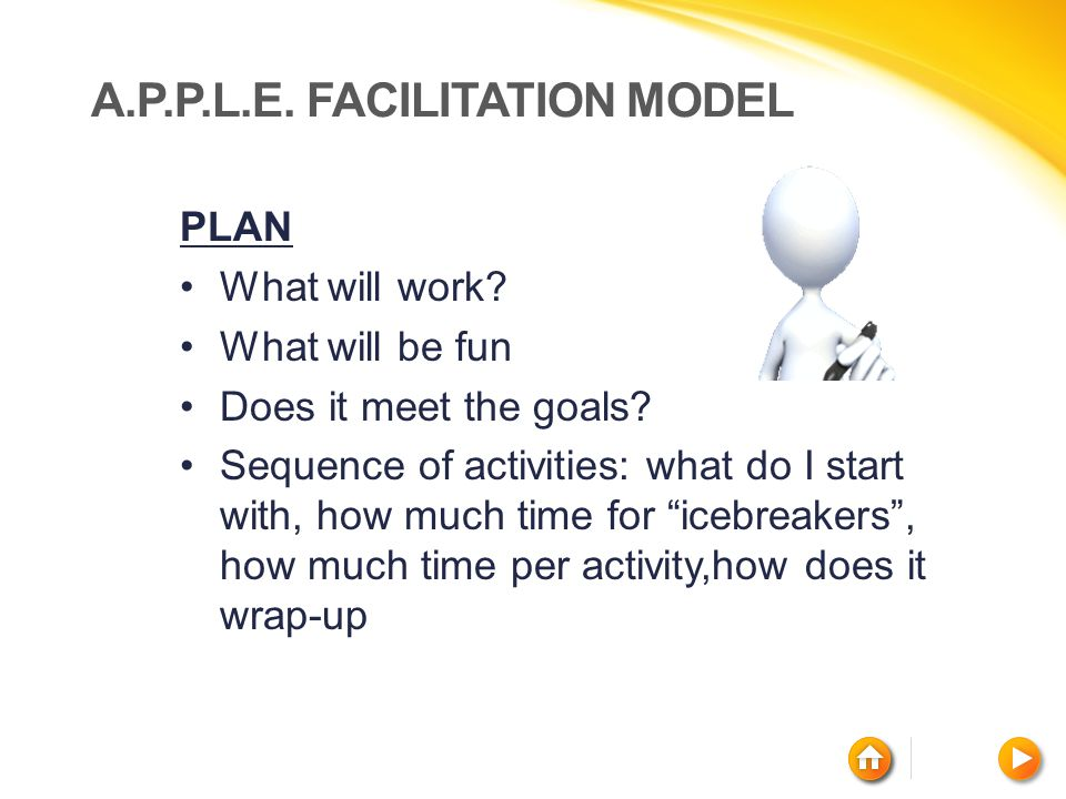 A.P.P.L.E. FACILITATION MODEL PLAN What will work? What will be fun Does it meet the goals? Sequence of activities: what do I start with, how much tim