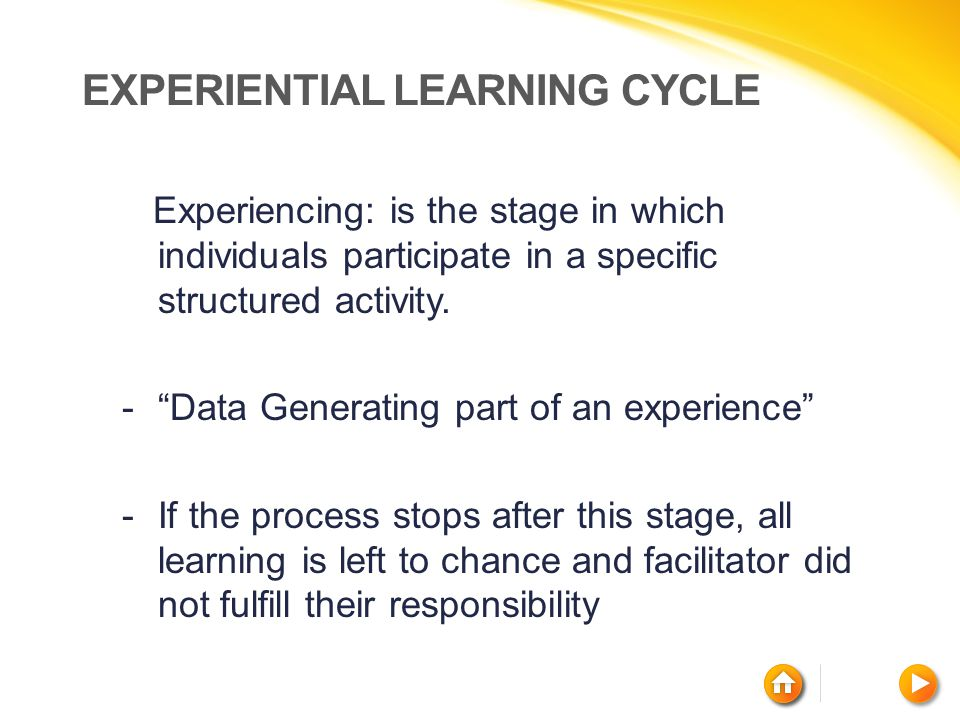 EXPERIENTIAL LEARNING CYCLE Reflecting: is the stage where people have experienced an activity and need time to look back and examine what they saw, felt, and thought about during the event.