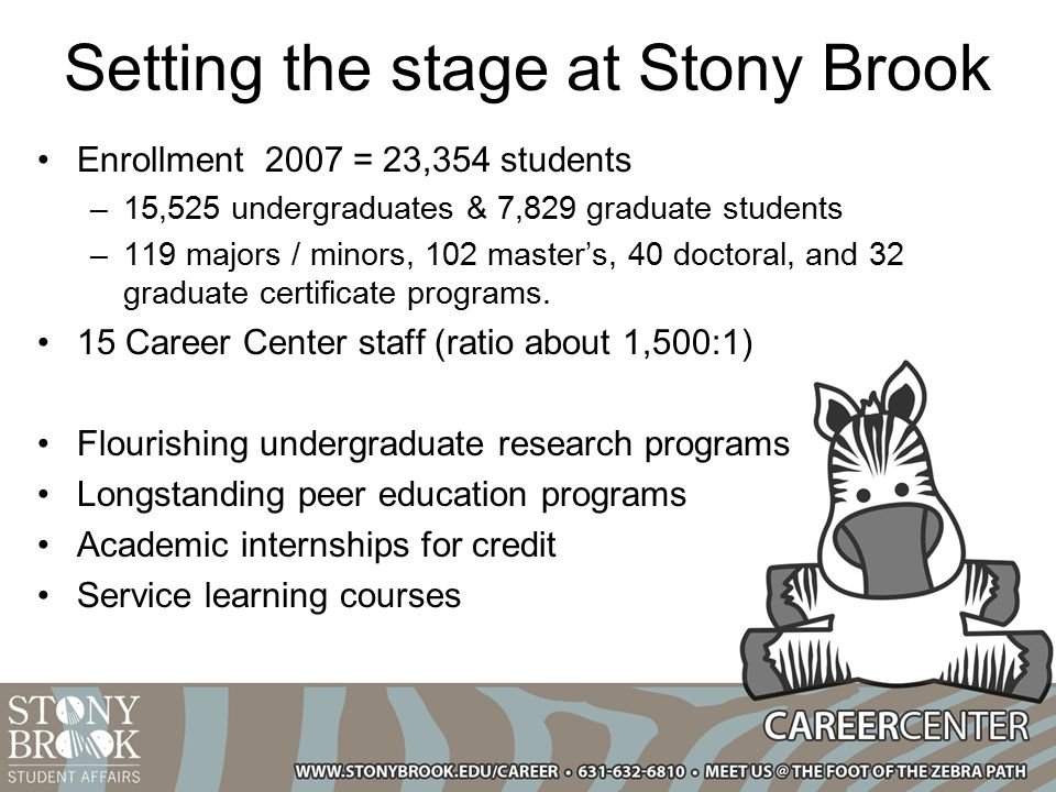Setting the stage at Stony Brook Enrollment 2007 = 23,354 students –15,525 undergraduates & 7,829 graduate students –119 majors / minors, 102 master's, 40 doctoral, and 32 graduate certificate programs.