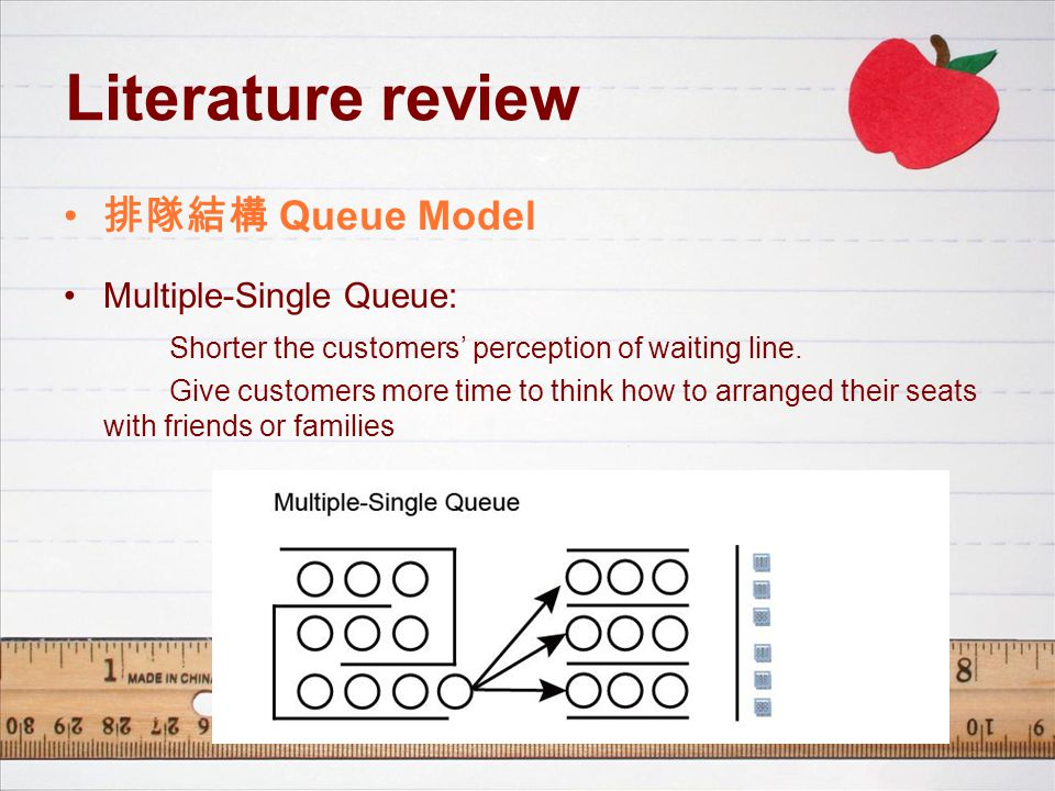 Literature review 排隊結構 Queue Model Multiple-Single Queue: Shorter the customers' perception of waiting line.