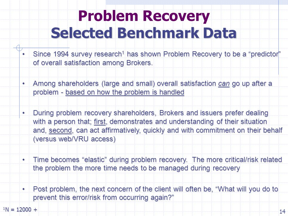 14 Problem Recovery Selected Benchmark Data Since 1994 survey research 1 has shown Problem Recovery to be a predictor of overall satisfaction among Brokers.Since 1994 survey research 1 has shown Problem Recovery to be a predictor of overall satisfaction among Brokers.