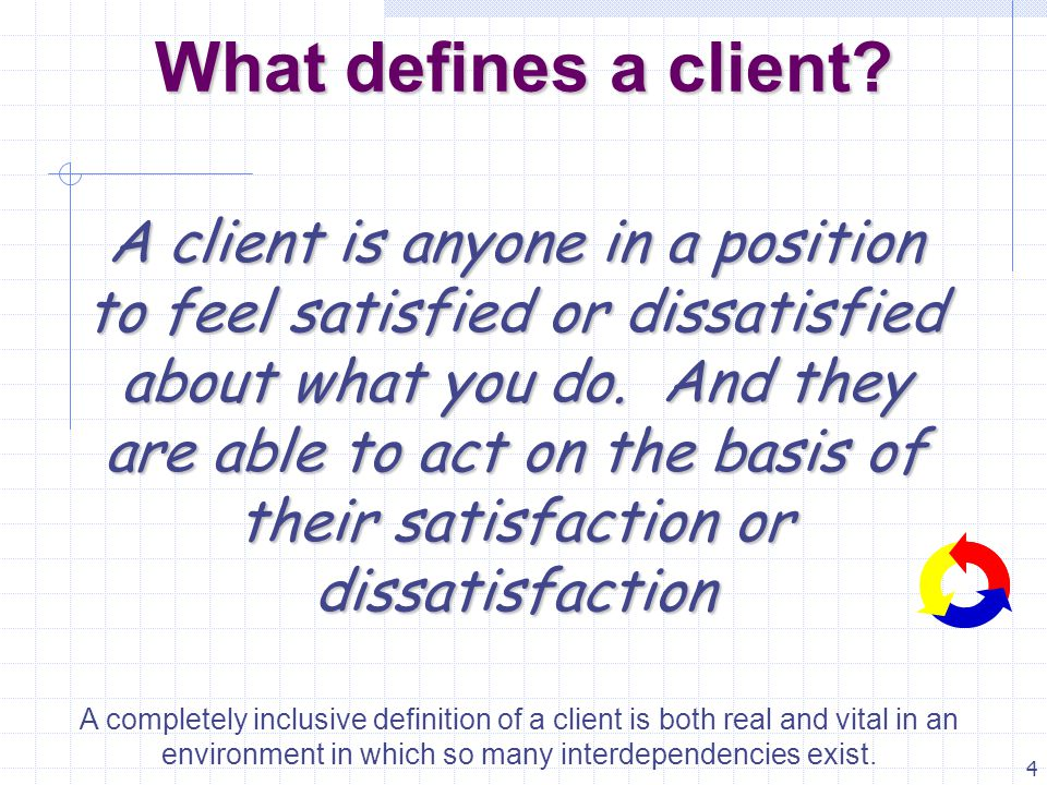 4 What defines a client.