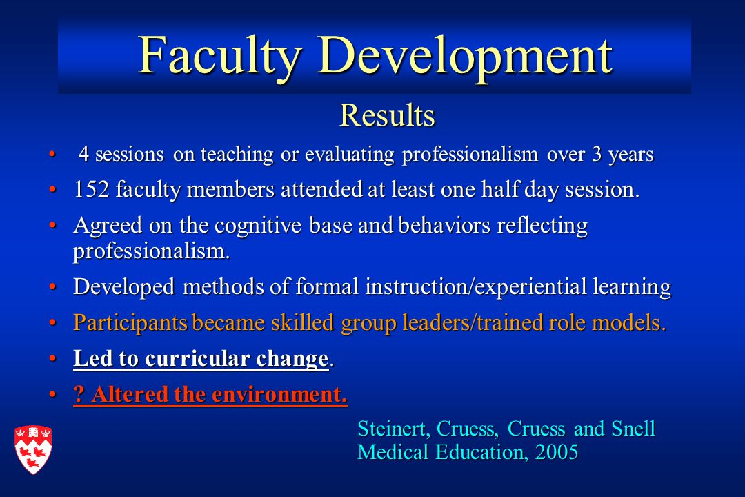 Faculty Development Results 4 sessions on teaching or evaluating professionalism over 3 years 4 sessions on teaching or evaluating professionalism over 3 years 152 faculty members attended at least one half day session.152 faculty members attended at least one half day session.