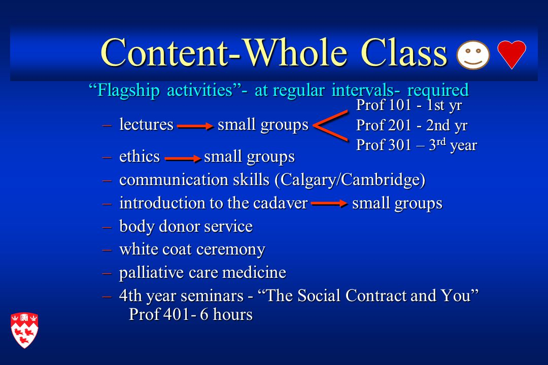 Content-Whole Class Flagship activities - at regular intervals- required Flagship activities - at regular intervals- required – lectures small groups – ethics small groups – communication skills (Calgary/Cambridge) – introduction to the cadaver small groups – body donor service – white coat ceremony – palliative care medicine – 4th year seminars - The Social Contract and You Prof 401- 6 hours Prof 101 - 1st yr Prof 201 - 2nd yr Prof 301 – 3 rd year <