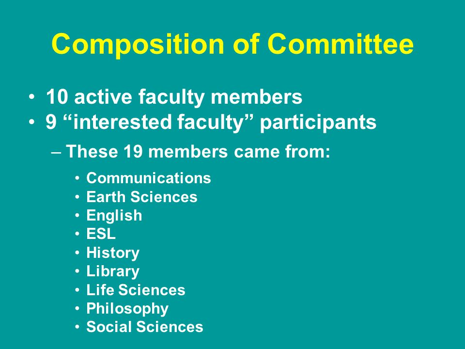 Composition of Committee 10 active faculty members 9 interested faculty participants –These 19 members came from: Communications Earth Sciences English ESL History Library Life Sciences Philosophy Social Sciences