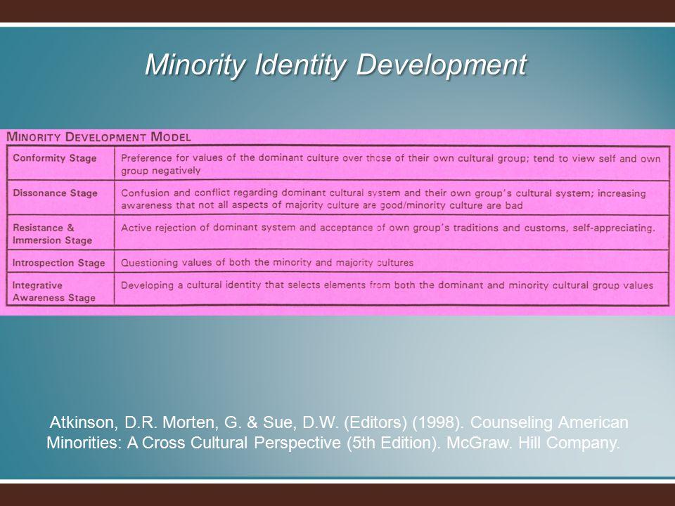 Minority Identity Development Atkinson, D.R.Morten, G.