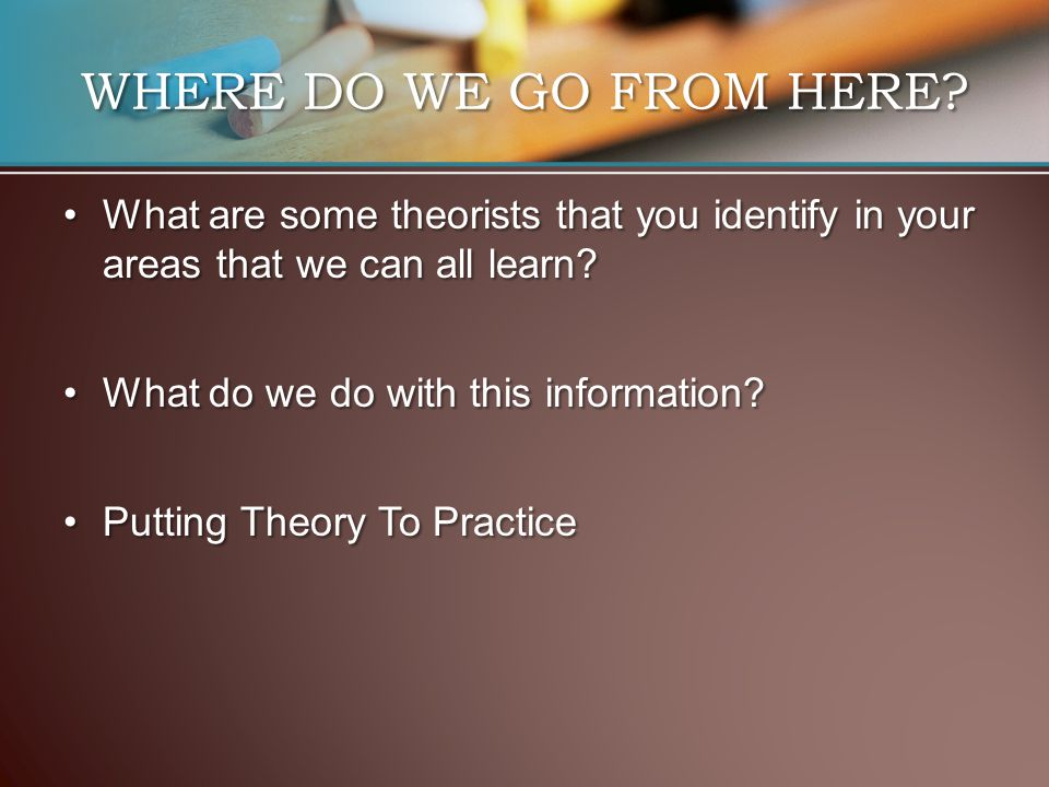 What are some theorists that you identify in your areas that we can all learn What are some theorists that you identify in your areas that we can all learn.