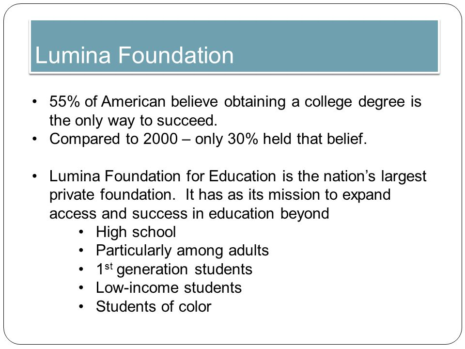 Lumina Foundation 55% of American believe obtaining a college degree is the only way to succeed.