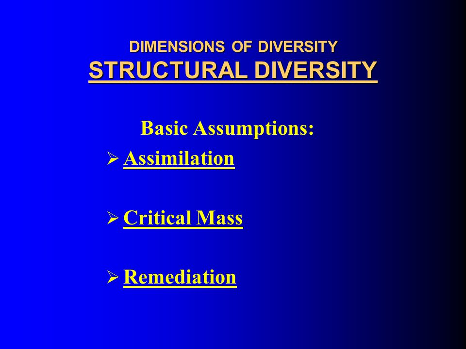 DIMENSIONS OF DIVERSITY MULTICULTURAL DIVERSITY Characterized by:  infusing diversity via cultural customs into our institutions,  valuing underrepresented populations for potential to recruit and retain others,  initiatives that contribute toward enhancing campus climate and,  more awareness of multicultural issues.