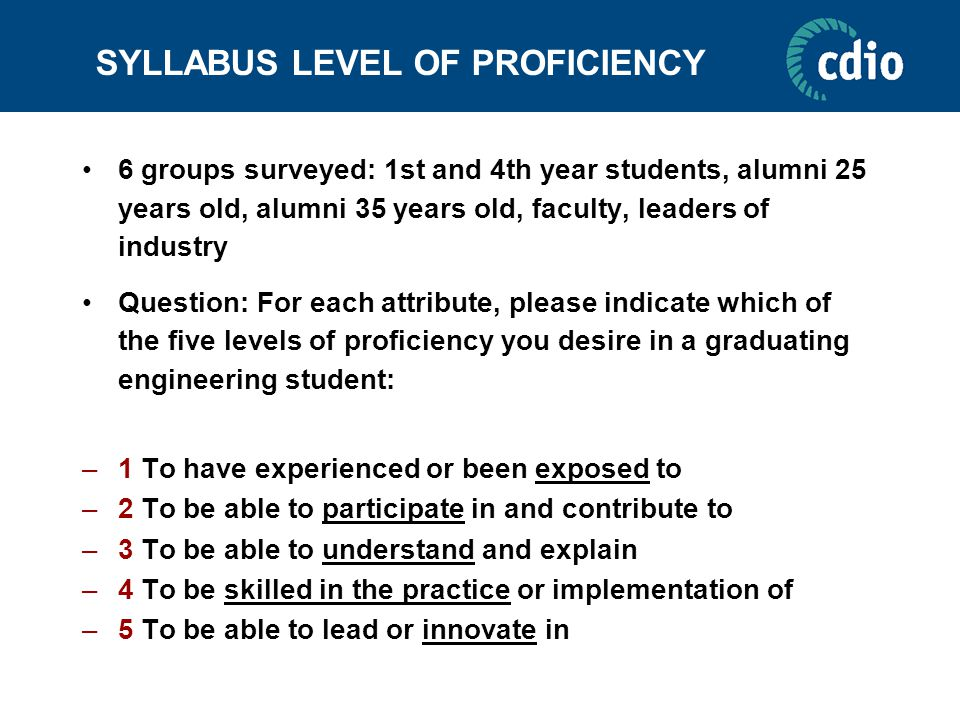 SYLLABUS LEVEL OF PROFICIENCY 6 groups surveyed: 1st and 4th year students, alumni 25 years old, alumni 35 years old, faculty, leaders of industry Que