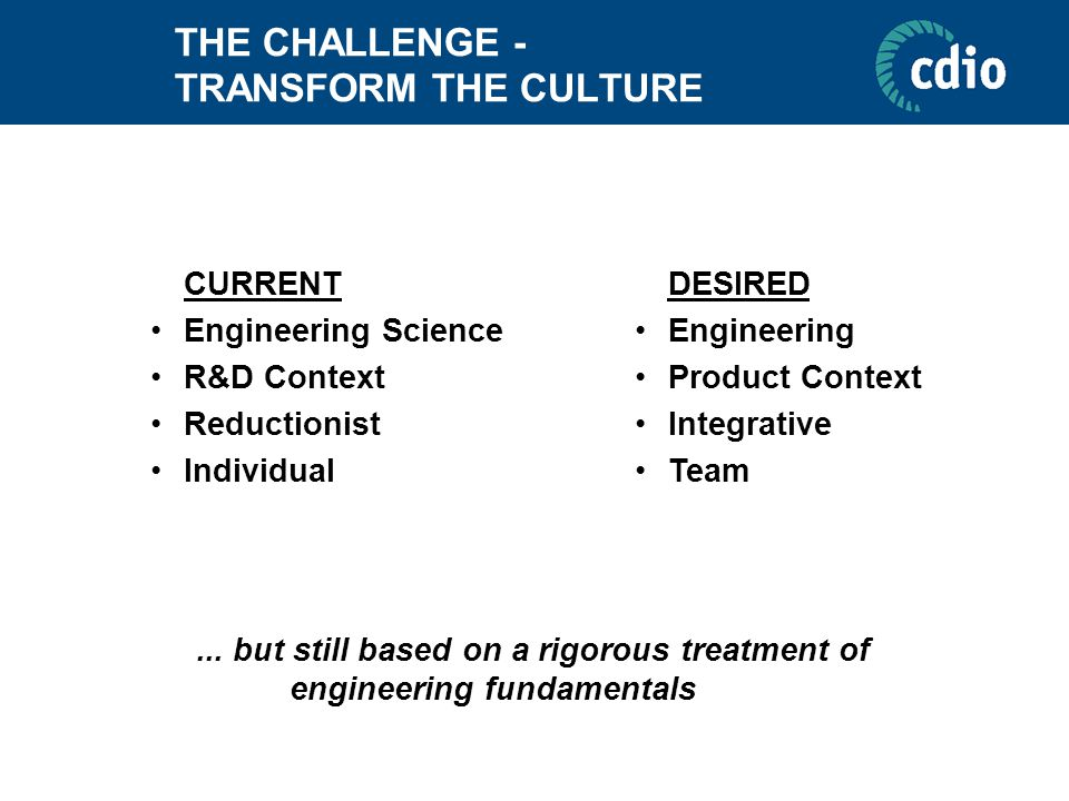 THE CHALLENGE - TRANSFORM THE CULTURE CURRENT Engineering Science R&D Context Reductionist Individual... but still based on a rigorous treatment of en