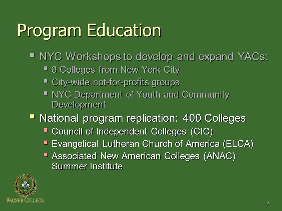 35 Program Education  NYC Workshops to develop and expand YACs:  8 Colleges from New York City  City-wide not-for-profits groups  NYC Department of Youth and Community Development  National program replication: 400 Colleges  Council of Independent Colleges (CIC)  Evangelical Lutheran Church of America (ELCA)  Associated New American Colleges (ANAC) Summer Institute