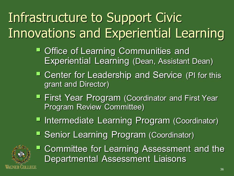 36 Infrastructure to Support Civic Innovations and Experiential Learning  Office of Learning Communities and Experiential Learning (Dean, Assistant Dean)  Center for Leadership and Service (PI for this grant and Director)  First Year Program (Coordinator and First Year Program Review Committee)  Intermediate Learning Program (Coordinator)  Senior Learning Program (Coordinator)  Committee for Learning Assessment and the Departmental Assessment Liaisons