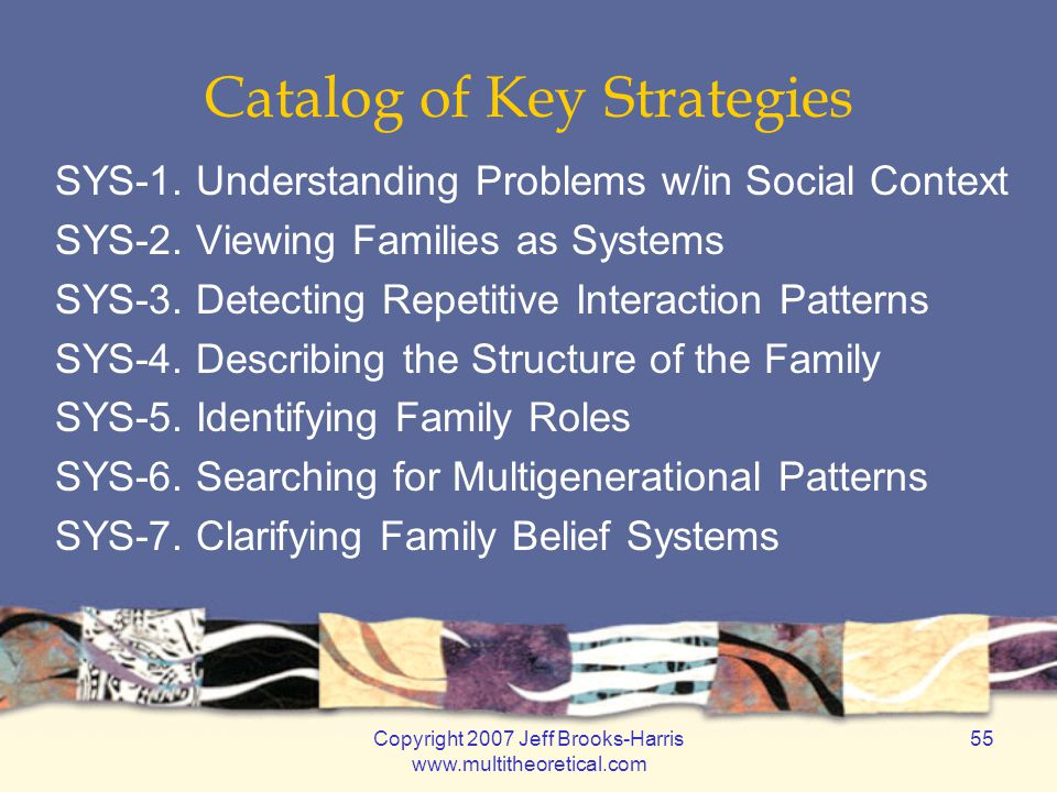 Copyright 2007 Jeff Brooks-Harris www.multitheoretical.com 55 Catalog of Key Strategies SYS-1. Understanding Problems w/in Social Context SYS-2. Viewi