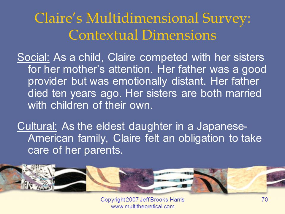 Copyright 2007 Jeff Brooks-Harris www.multitheoretical.com 70 Claire's Multidimensional Survey: Contextual Dimensions Social: As a child, Claire compe