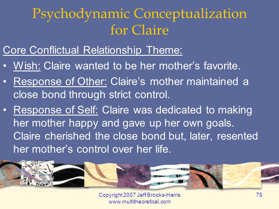 Copyright 2007 Jeff Brooks-Harris www.multitheoretical.com 75 Psychodynamic Conceptualization for Claire Core Conflictual Relationship Theme: Wish: Cl