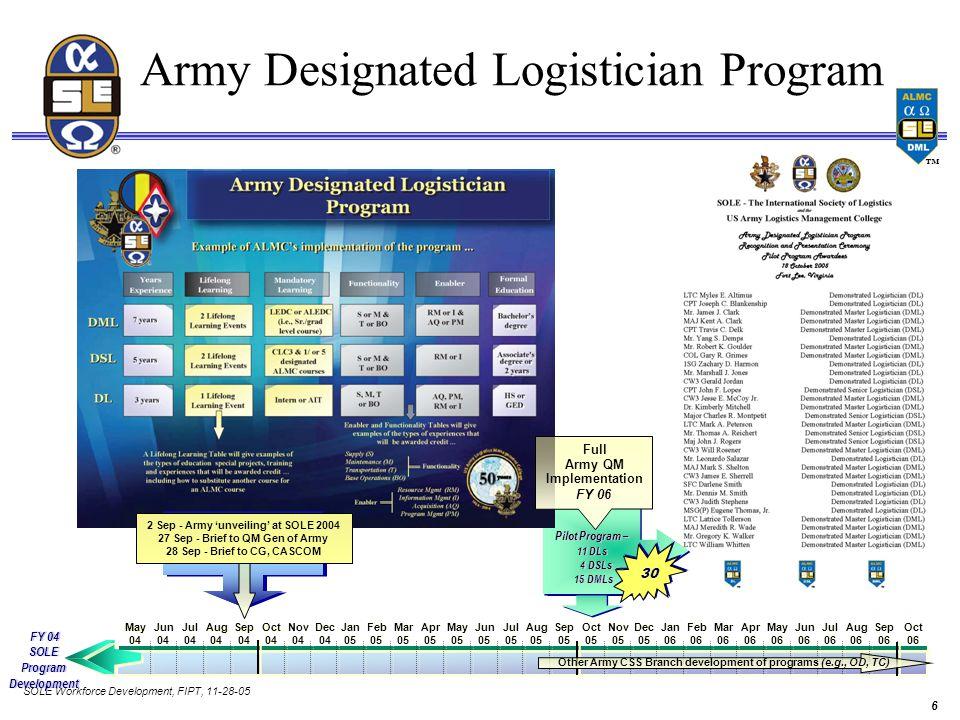 SOLE Workforce Development, FIPT, 11-28-05 6 Army Designated Logistician Program ™ Pilot Program – 11 DLs 4 DSLs 15 DMLs Pilot Program – 11 DLs 4 DSLs 15 DMLs 30 Sep 04 Sep 04 Aug 04 Aug 04 Jul 04 Jul 04 Jun 04 Jun 04 May 04 May 04 Sep 05 Sep 05 Aug 05 Aug 05 Jul 05 Jul 05 Jun 05 Jun 05 May 05 May 05 Feb 05 Feb 05 Jan 05 Jan 05 Dec 04 Dec 04 Nov 04 Nov 04 Oct 04 Oct 04 Mar 05 Mar 05 Apr 05 Apr 05 Sep 06 Sep 06 Aug 06 Aug 06 Jul 06 Jul 06 Jun 06 Jun 06 May 06 May 06 Feb 06 Feb 06 Jan 06 Jan 06 Dec 05 Dec 05 Nov 05 Nov 05 Oct 05 Oct 05 Mar 06 Mar 06 Apr 06 Apr 06 Oct 06 Oct 06 Other Army CSS Branch development of programs (e.g., OD, TC) FY 04 SOLE Program Development SOLE Program Development Full Army QM Implementation FY 06 2 Sep - Army 'unveiling' at SOLE 2004 27 Sep - Brief to QM Gen of Army 28 Sep - Brief to CG, CASCOM