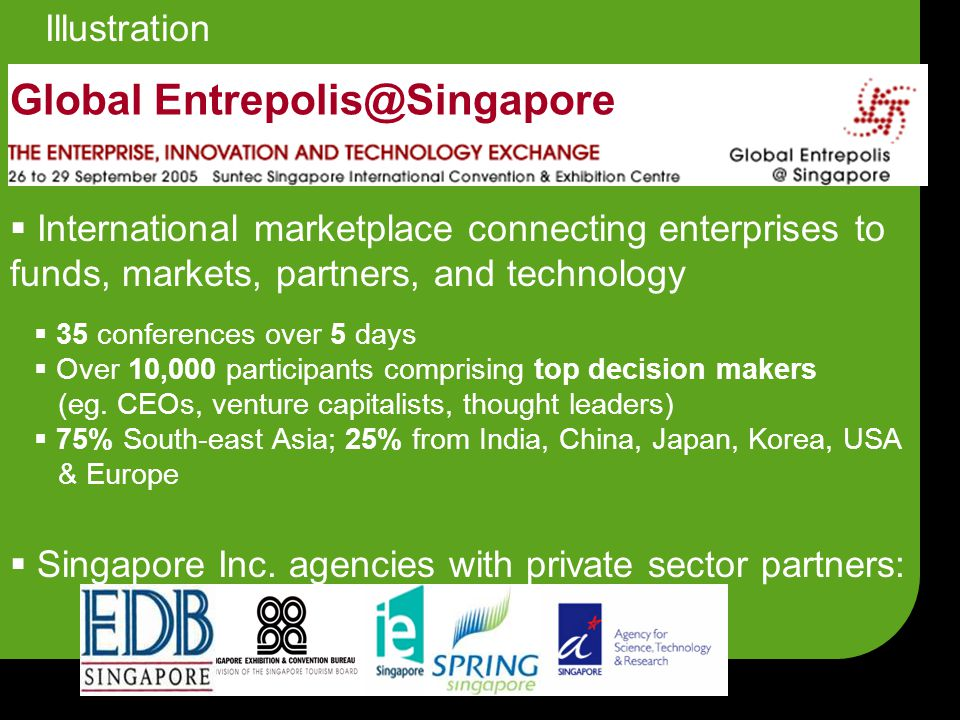  International marketplace connecting enterprises to funds, markets, partners, and technology Global Entrepolis@Singapore  Singapore Inc.
