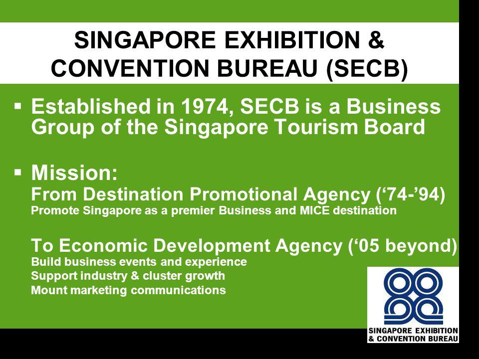 TOURISM 2015  Making the tourism sector as a key engine powering the Singapore economy $30 billion Tourism Receipts 17 million Visitors 100,000 more jobs VA8m X 2 Visitor Arrivals 17m $30b $10b Tourism Receipts (TR) X 3