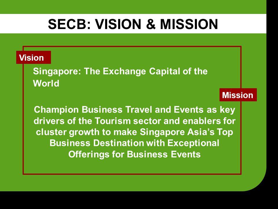 Marketing Communications Public Sector (eg.