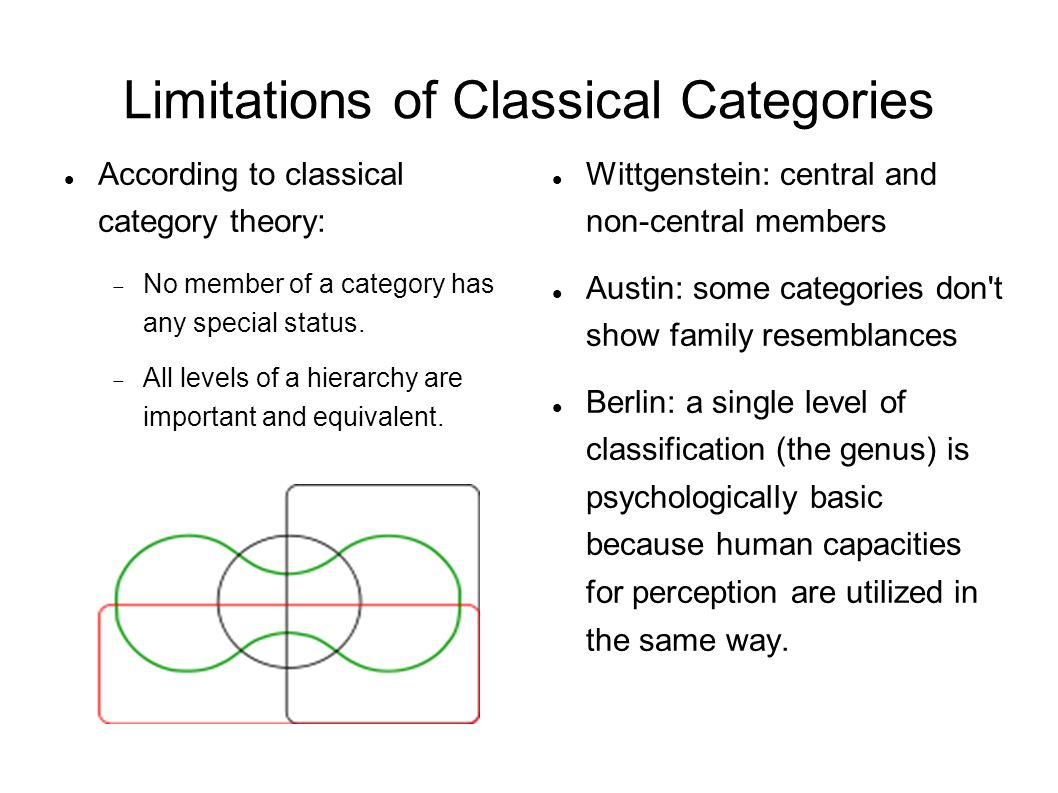 Limitations of Classical Categories According to classical category theory:  No member of a category has any special status.
