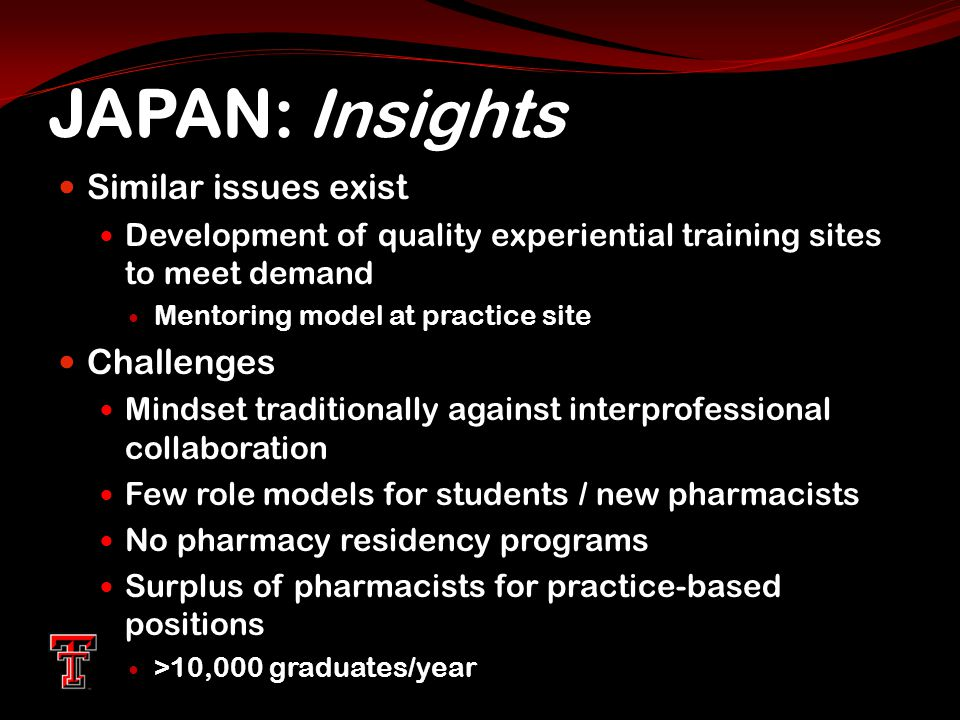 JAPAN: Insights Similar issues exist Development of quality experiential training sites to meet demand Mentoring model at practice site Challenges Mindset traditionally against interprofessional collaboration Few role models for students / new pharmacists No pharmacy residency programs Surplus of pharmacists for practice-based positions >10,000 graduates/year