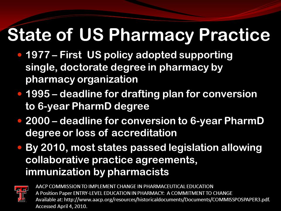 State of US Pharmacy Practice 1977 – First US policy adopted supporting single, doctorate degree in pharmacy by pharmacy organization 1995 – deadline for drafting plan for conversion to 6-year PharmD degree 2000 – deadline for conversion to 6-year PharmD degree or loss of accreditation By 2010, most states passed legislation allowing collaborative practice agreements, immunization by pharmacists AACP COMMISSION TO IMPLEMENT CHANGE IN PHARMACEUTICAL EDUCATION A Position Paper ENTRY-LEVEL EDUCATION IN PHARMACY: A COMMITMENT TO CHANGE Available at: http://www.aacp.org/resources/historicaldocuments/Documents/COMMISSPOSPAPER3.pdf.