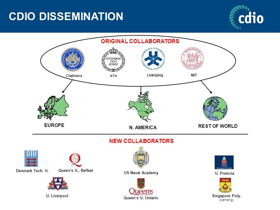 NEW COLLABORATORS CDIO DISSEMINATION EUROPE N.