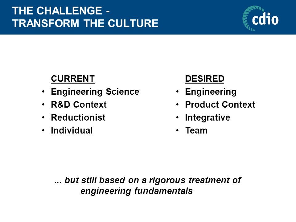 THE CHALLENGE - TRANSFORM THE CULTURE CURRENT Engineering Science R&D Context Reductionist Individual...