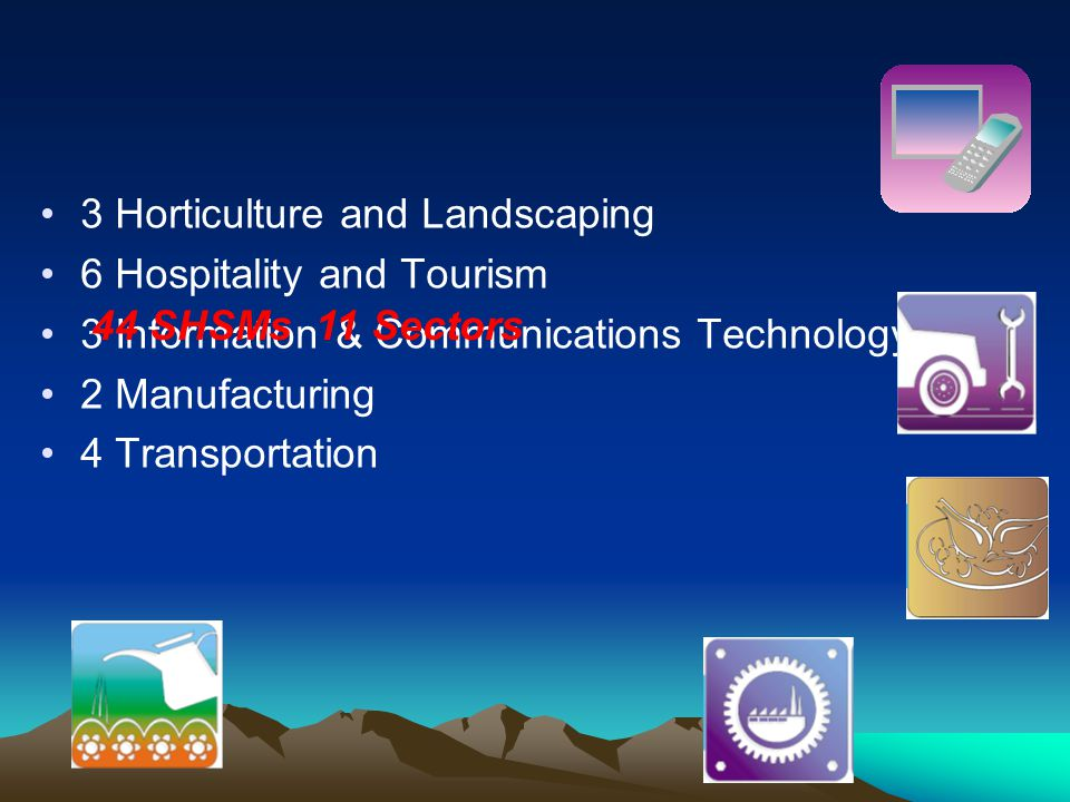 3 Horticulture and Landscaping 6 Hospitality and Tourism 3 Information & Communications Technology 2 Manufacturing 4 Transportation 44 SHSMs 11 Sector