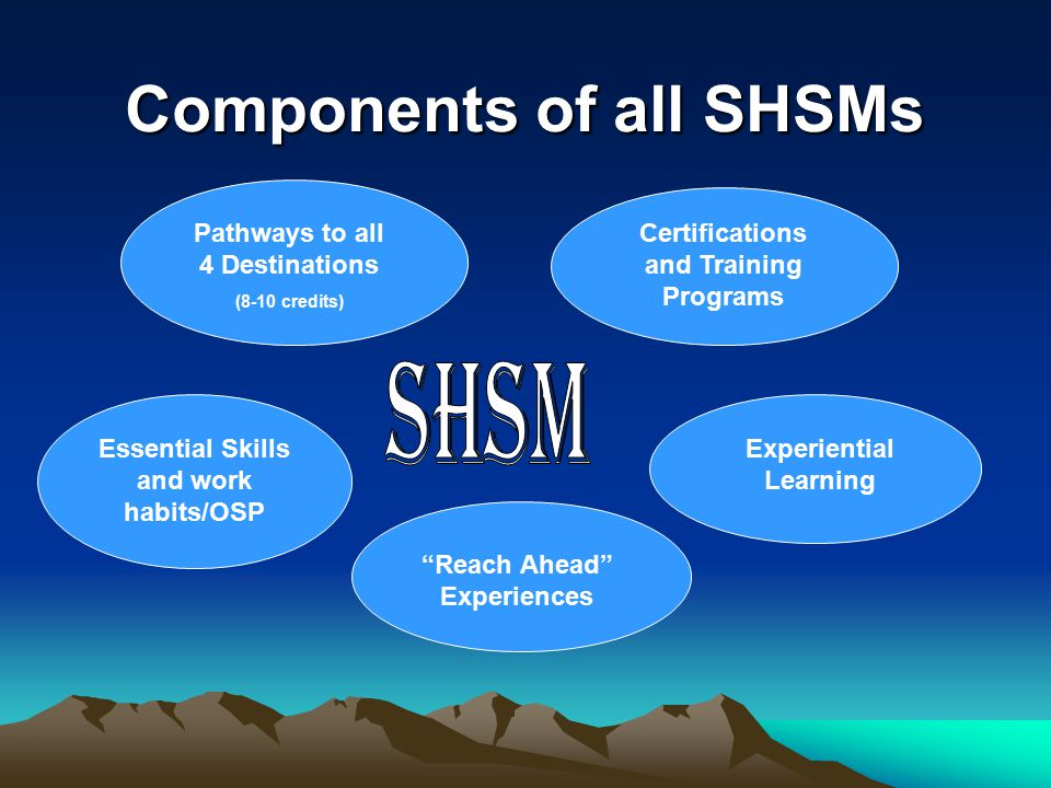 Components of all SHSMs Essential Skills and work habits/OSP Pathways to all 4 Destinations (8-10 credits) Certifications and Training Programs Experi