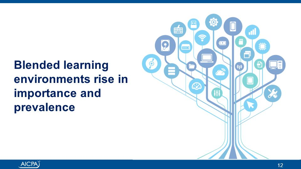 Blended learning environments rise in importance and prevalence 12