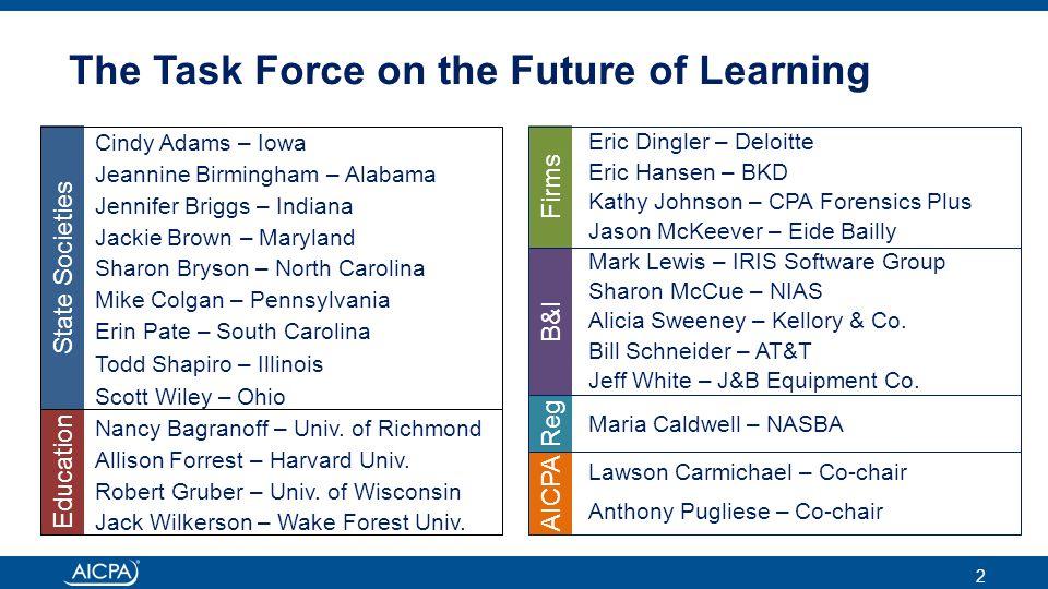 The Task Force on the Future of Learning Cindy Adams – Iowa Jeannine Birmingham – Alabama Jennifer Briggs – Indiana Jackie Brown – Maryland Sharon Bry