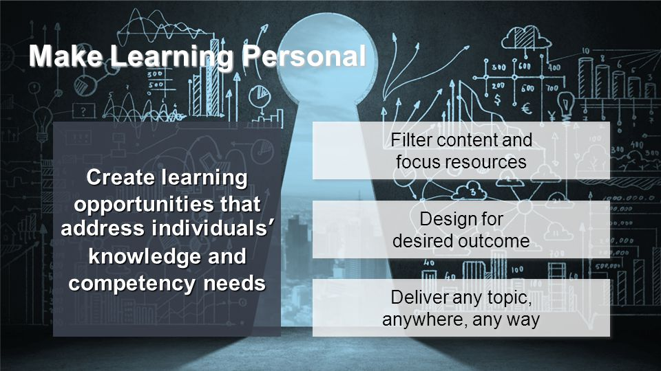 Make Learning Personal Create learning opportunities that address individuals' knowledge and competency needs Design for desired outcome Design for de