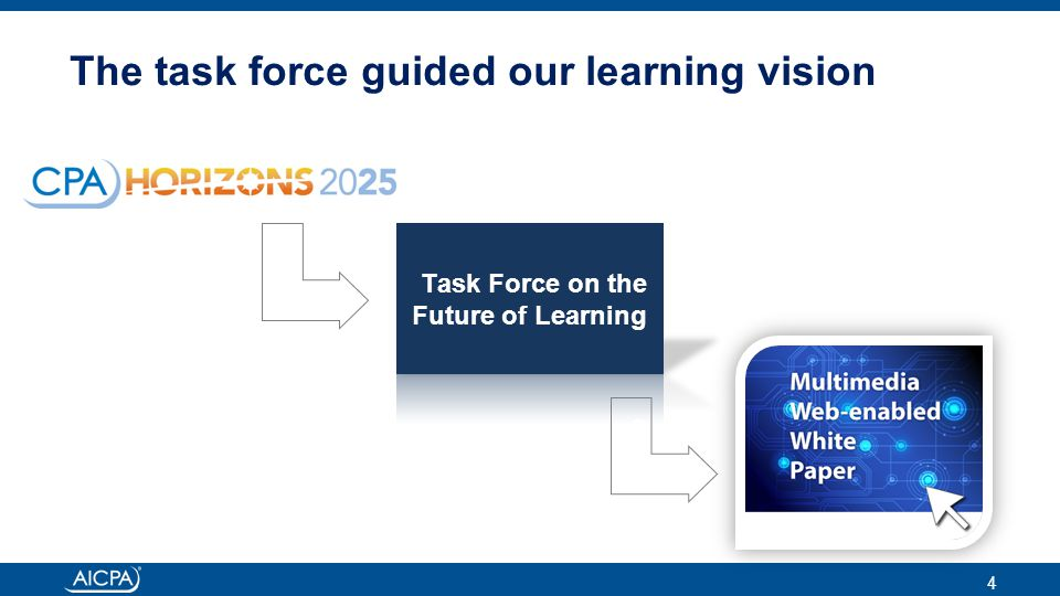 The task force guided our learning vision 4