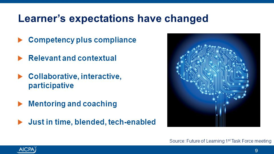 Learner's expectations have changed 9 Source: Future of Learning 1 st Task Force meeting Competency plus compliance Relevant and contextual Collaborat