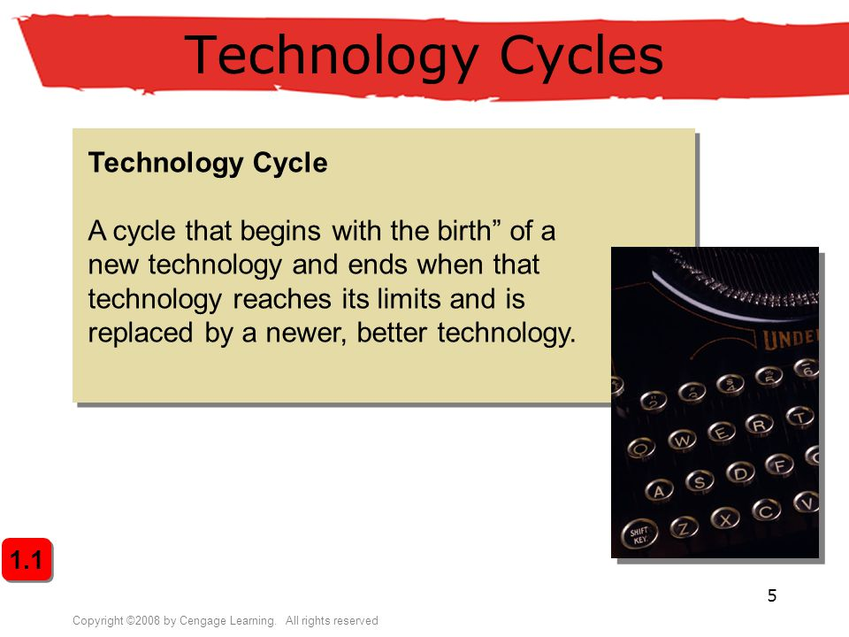 Copyright ©2008 by Cengage Learning.