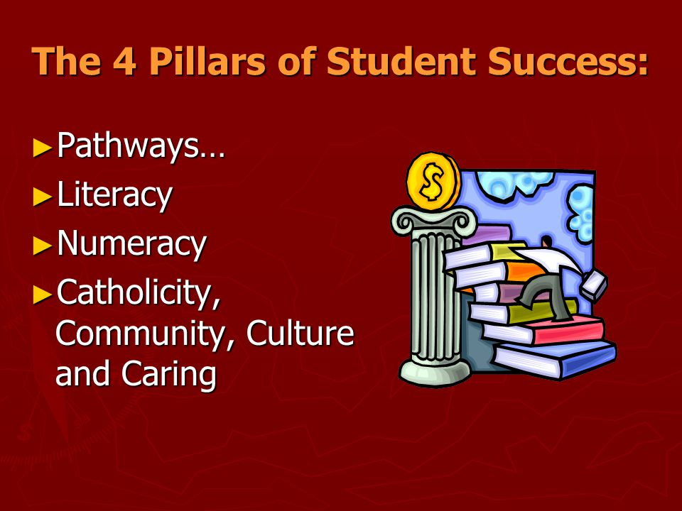 The 4 Pillars of Student Success: ► Pathways… ► Literacy ► Numeracy ► Catholicity, Community, Culture and Caring