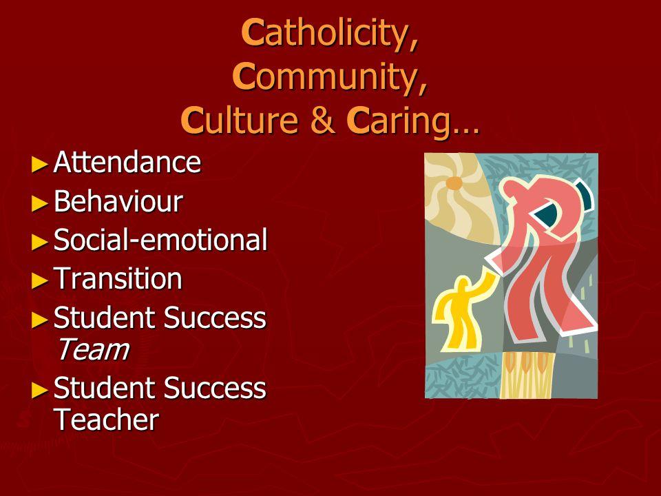 Catholicity, Community, Culture & Caring… ► Attendance ► Behaviour ► Social-emotional ► Transition ► Student Success Team ► Student Success Teacher