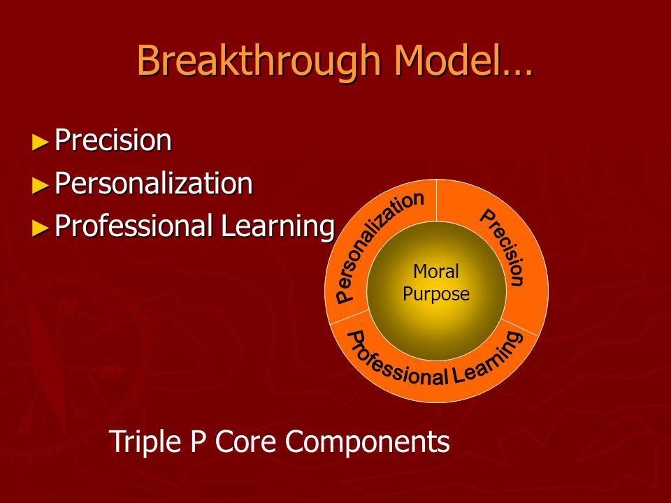 Breakthrough Model… ► Precision ► Personalization ► Professional Learning Moral Purpose Triple P Core Components