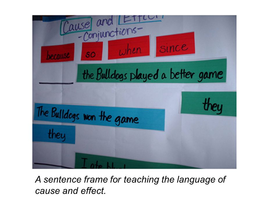 A sentence frame for teaching the language of cause and effect.