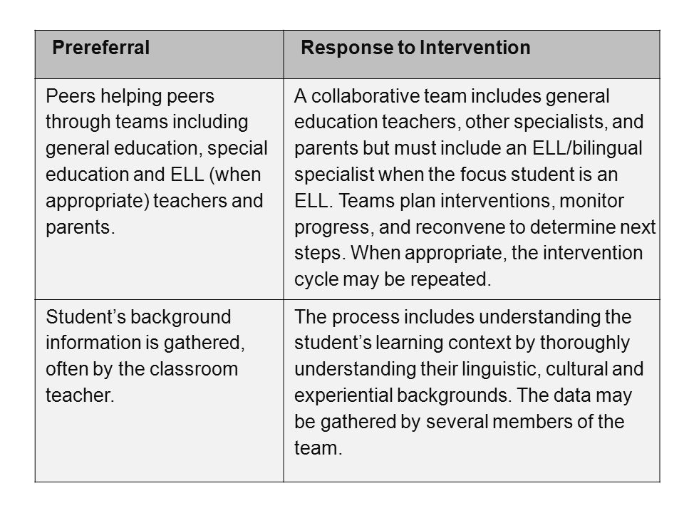 PrereferralResponse to Intervention Peers helping peers through teams including general education, special education and ELL (when appropriate) teache