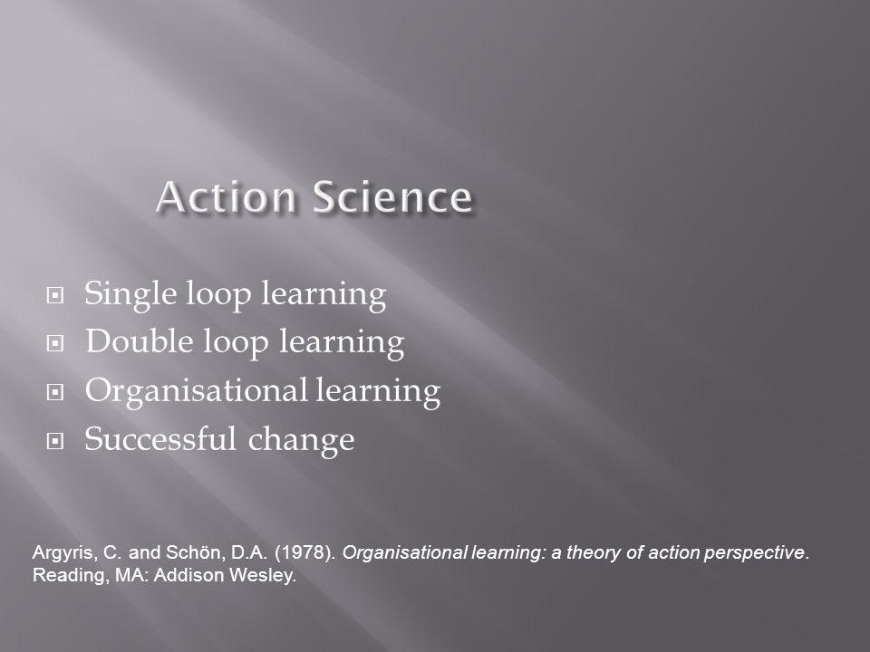  Single loop learning  Double loop learning  Organisational learning  Successful change Argyris, C.