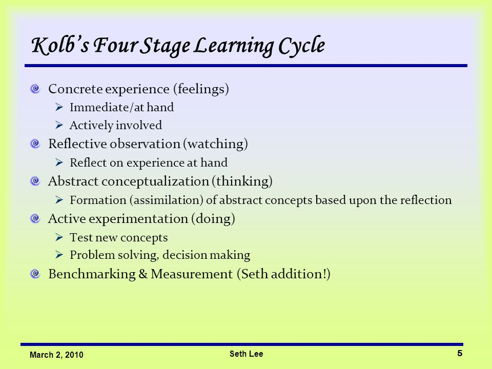 Seth Lee5 March 2, 2010 Kolb's Four Stage Learning Cycle Concrete experience (feelings)  Immediate/at hand  Actively involved Reflective observation